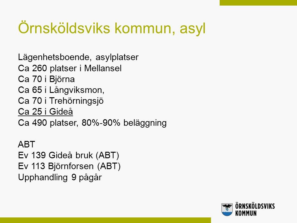 Örnsköldsviks kommun, asyl Lägenhetsboende, asylplatser Ca 260 platser i Mellansel Ca 70 i Björna Ca 65 i Långviksmon, Ca 70 i Trehörningsjö Ca 25 i Gideå Ca 490 platser, 80%-90% beläggning ABT Ev 139 Gideå bruk (ABT) Ev 113 Björnforsen (ABT) Upphandling 9 pågår