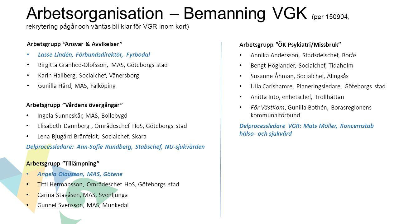 """Arbetsorganisation – Bemanning VGK (per 150904, rekrytering pågår och väntas bli klar för VGR inom kort) Arbetsgrupp """"Ansvar & Avvikelser"""" Lasse Lindé"""