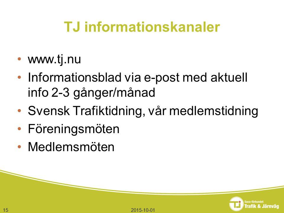 2015-10-0115 TJ informationskanaler www.tj.nu Informationsblad via e-post med aktuell info 2-3 gånger/månad Svensk Trafiktidning, vår medlemstidning Föreningsmöten Medlemsmöten