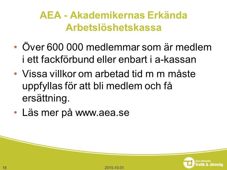 2015-10-0118 AEA - Akademikernas Erkända Arbetslöshetskassa Över 600 000 medlemmar som är medlem i ett fackförbund eller enbart i a-kassan Vissa villkor om arbetad tid m m måste uppfyllas för att bli medlem och få ersättning.
