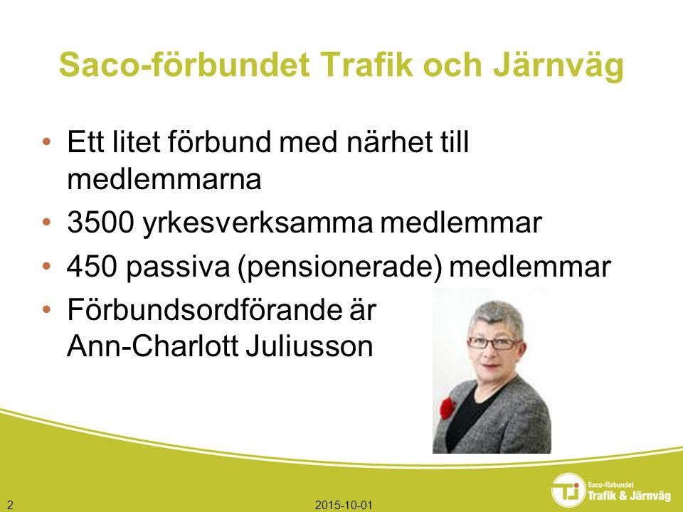 2015-10-012 Saco-förbundet Trafik och Järnväg Ett litet förbund med närhet till medlemmarna 3500 yrkesverksamma medlemmar 450 passiva (pensionerade) medlemmar Förbundsordförande är Ann-Charlott Juliusson