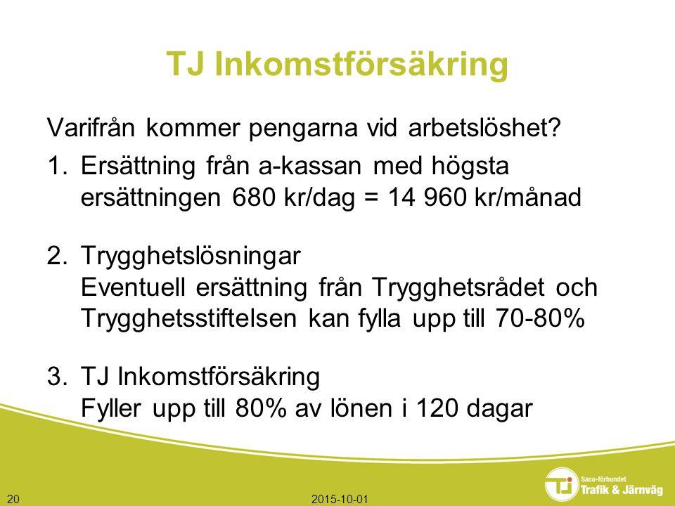 2015-10-0120 TJ Inkomstförsäkring Varifrån kommer pengarna vid arbetslöshet.