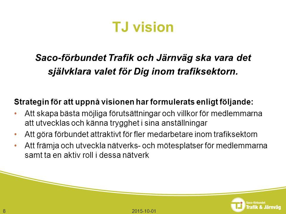 2015-10-018 Saco-förbundet Trafik och Järnväg ska vara det självklara valet för Dig inom trafiksektorn. Strategin för att uppnå visionen har formulera