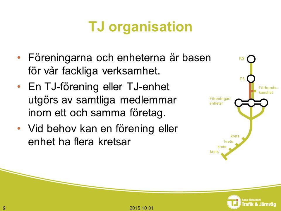 2015-10-019 TJ organisation Föreningarna och enheterna är basen för vår fackliga verksamhet. En TJ-förening eller TJ-enhet utgörs av samtliga medlemma