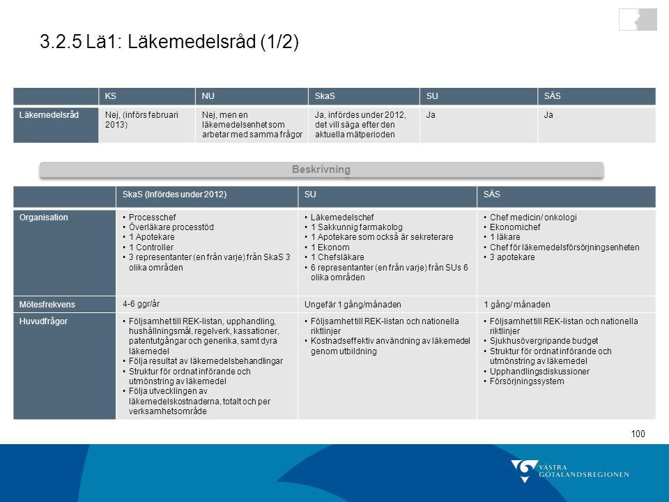 100 3.2.5 Lä1: Läkemedelsråd (1/2) KSNUSkaSSUSÄS LäkemedelsrådNej, (införs februari 2013) Nej, men en läkemedelsenhet som arbetar med samma frågor Ja, infördes under 2012, det vill säga efter den aktuella mätperioden Ja SkaS (Infördes under 2012)SUSÄS OrganisationProcesschef Överläkare processtöd 1 Apotekare 1 Controller 3 representanter (en från varje) från SkaS 3 olika områden Läkemedelschef 1 Sakkunnig farmakolog 1 Apotekare som också är sekreterare 1 Ekonom 1 Chefsläkare 6 representanter (en från varje) från SUs 6 olika områden Chef medicin/ onkologi Ekonomichef 1 läkare Chef för läkemedelsförsörjningsenheten 3 apotekare Mötesfrekvens4-6 ggr/årUngefär 1 gång/månaden1 gång/ månaden HuvudfrågorFöljsamhet till REK-listan, upphandling, hushållningsmål, regelverk, kassationer, patentutgångar och generika, samt dyra läkemedel Följa resultat av läkemedelsbehandlingar Struktur för ordnat införande och utmönstring av läkemedel Följa utvecklingen av läkemedelskostnaderna, totalt och per verksamhetsområde Följsamhet till REK-listan och nationella riktlinjer Kostnadseffektiv användning av läkemedel genom utbildning Följsamhet till REK-listan och nationella riktlinjer Sjukhusövergripande budget Struktur för ordnat införande och utmönstring av läkemedel Upphandlingsdiskussioner Försörjningssystem Beskrivning