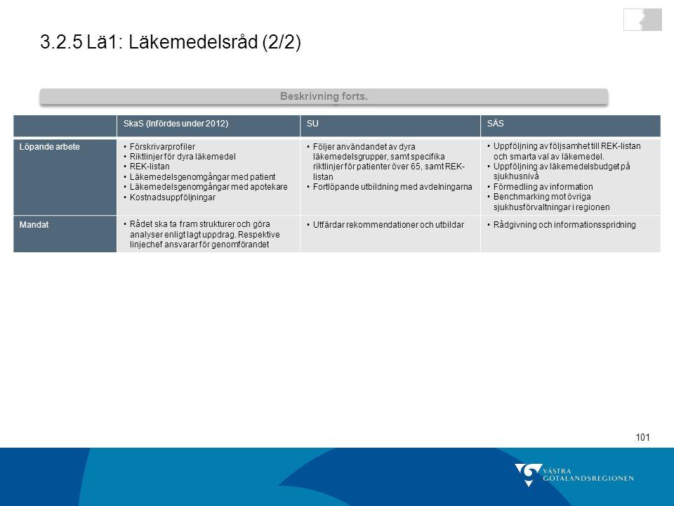 101 3.2.5 Lä1: Läkemedelsråd (2/2) SkaS (Infördes under 2012)SUSÄS Löpande arbeteFörskrivarprofiler Riktlinjer för dyra läkemedel REK-listan Läkemedelsgenomgångar med patient Läkemedelsgenomgångar med apotekare Kostnadsuppföljningar Följer användandet av dyra läkemedelsgrupper, samt specifika riktlinjer för patienter över 65, samt REK- listan Fortlöpande utbildning med avdelningarna Uppföljning av följsamhet till REK-listan och smarta val av läkemedel.