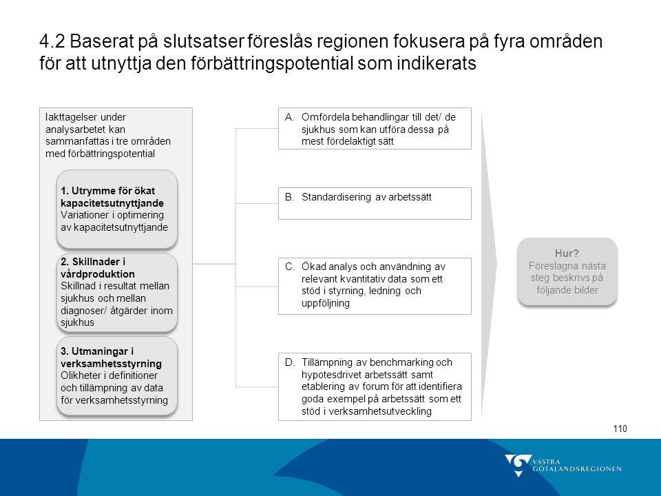 110 4.2 Baserat på slutsatser föreslås regionen fokusera på fyra områden för att utnyttja den förbättringspotential som indikerats A.Omfördela behandlingar till det/ de sjukhus som kan utföra dessa på mest fördelaktigt sätt B.Standardisering av arbetssätt C.Ökad analys och användning av relevant kvantitativ data som ett stöd i styrning, ledning och uppföljning D.Tillämpning av benchmarking och hypotesdrivet arbetssätt samt etablering av forum för att identifiera goda exempel på arbetssätt som ett stöd i verksamhetsutveckling Hur.