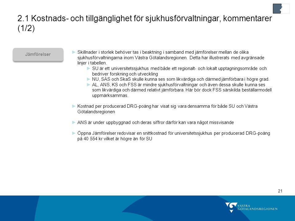 21 2.1 Kostnads- och tillgänglighet för sjukhusförvaltningar, kommentarer (1/2) ►Skillnader i storlek behöver tas i beaktning i samband med jämförelser mellan de olika sjukhusförvaltningarna inom Västra Götalandsregionen.