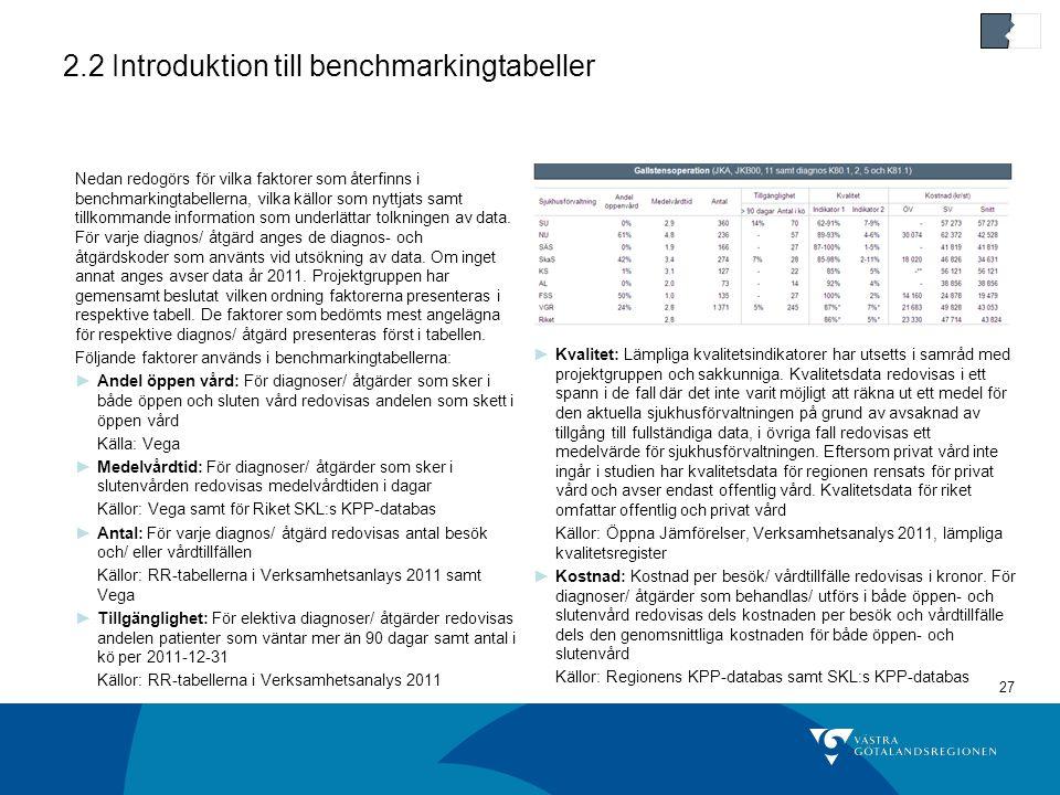 27 2.2 Introduktion till benchmarkingtabeller Nedan redogörs för vilka faktorer som återfinns i benchmarkingtabellerna, vilka källor som nyttjats samt tillkommande information som underlättar tolkningen av data.