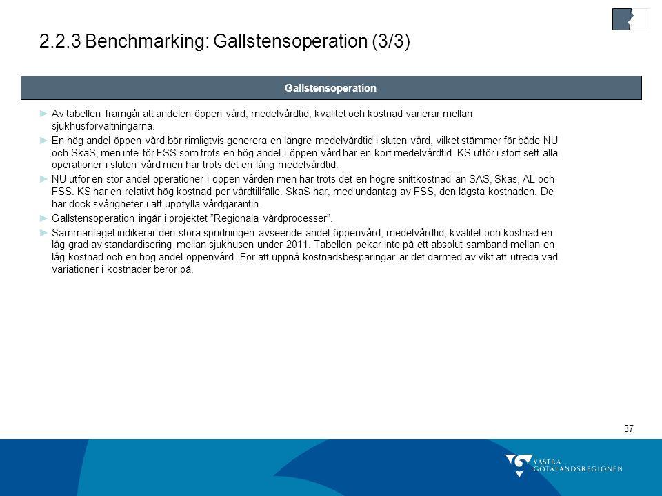 37 2.2.3 Benchmarking: Gallstensoperation (3/3) ►Av tabellen framgår att andelen öppen vård, medelvårdtid, kvalitet och kostnad varierar mellan sjukhusförvaltningarna.