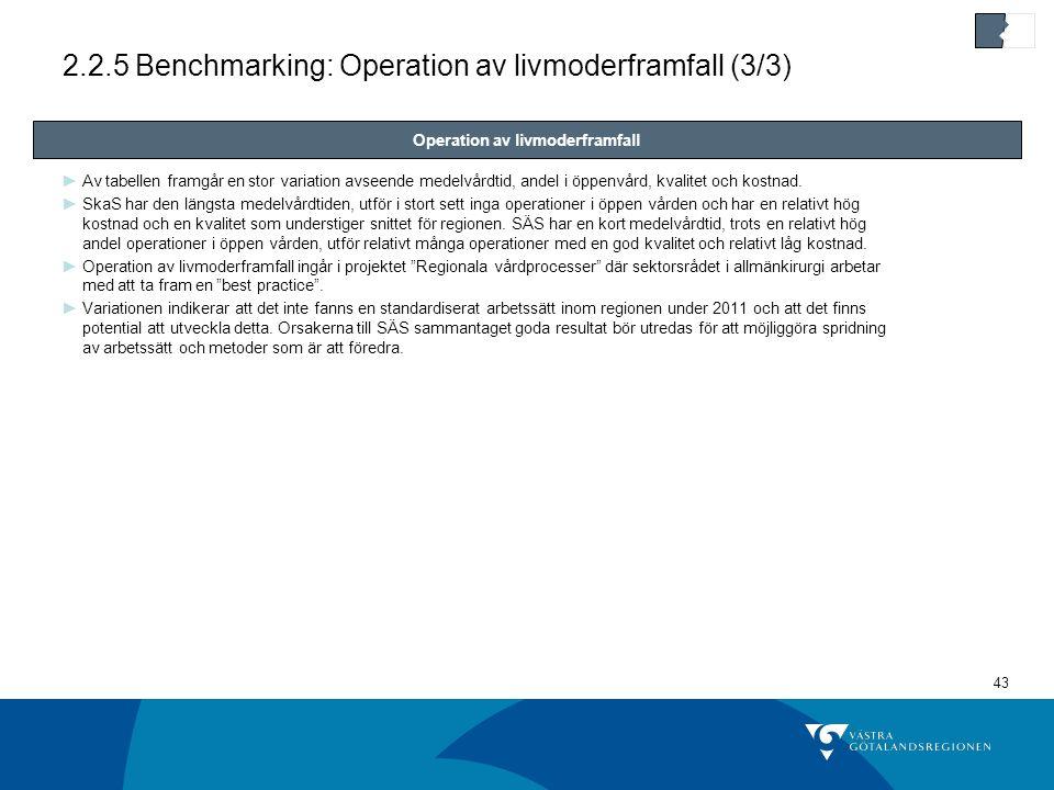 43 2.2.5 Benchmarking: Operation av livmoderframfall (3/3) ►Av tabellen framgår en stor variation avseende medelvårdtid, andel i öppenvård, kvalitet och kostnad.