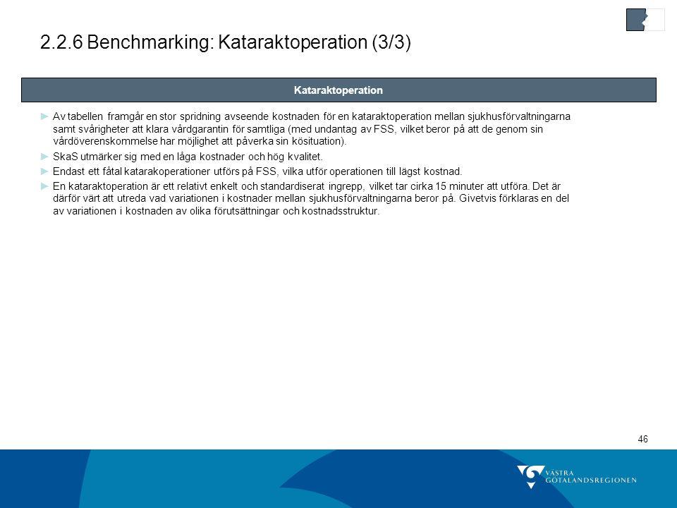 46 2.2.6 Benchmarking: Kataraktoperation (3/3) ►Av tabellen framgår en stor spridning avseende kostnaden för en kataraktoperation mellan sjukhusförvaltningarna samt svårigheter att klara vårdgarantin för samtliga (med undantag av FSS, vilket beror på att de genom sin vårdöverenskommelse har möjlighet att påverka sin kösituation).