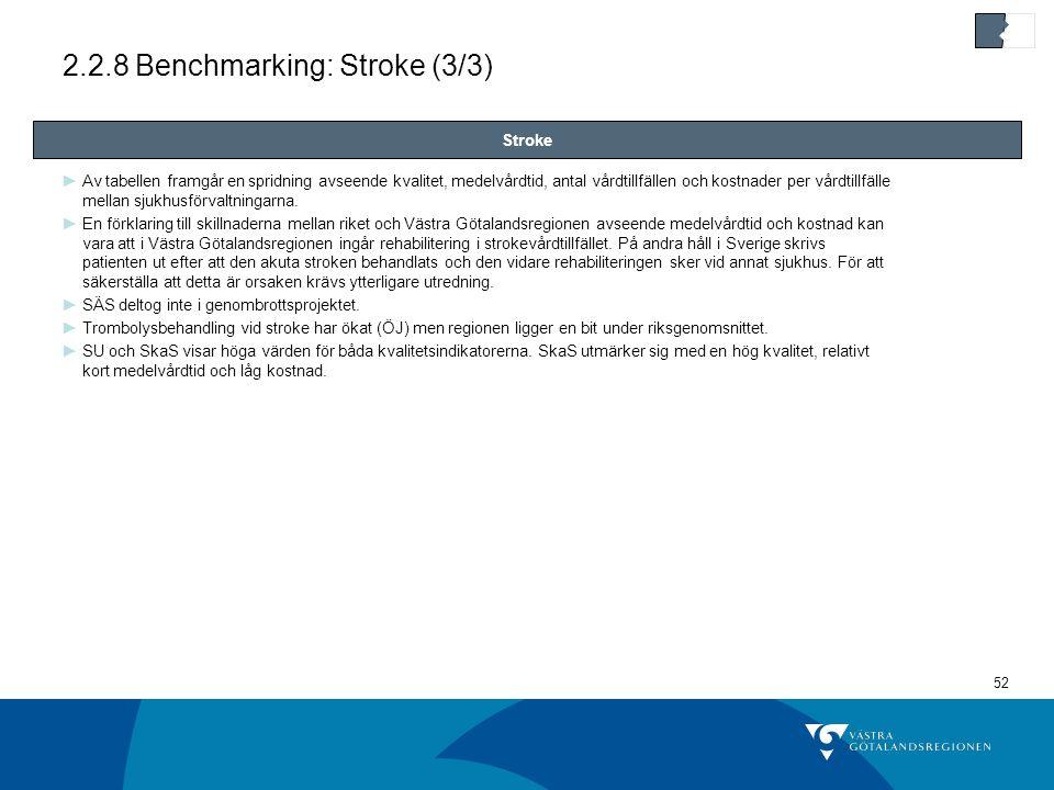 52 2.2.8 Benchmarking: Stroke (3/3) ►Av tabellen framgår en spridning avseende kvalitet, medelvårdtid, antal vårdtillfällen och kostnader per vårdtillfälle mellan sjukhusförvaltningarna.