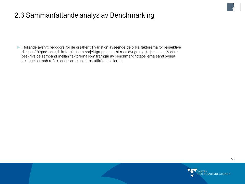 56 2.3 Sammanfattande analys av Benchmarking ►I följande avsnitt redogörs för de orsaker till variation avseende de olika faktorerna för respektive diagnos/ åtgärd som diskuterats inom projektgruppen samt med övriga nyckelpersoner.