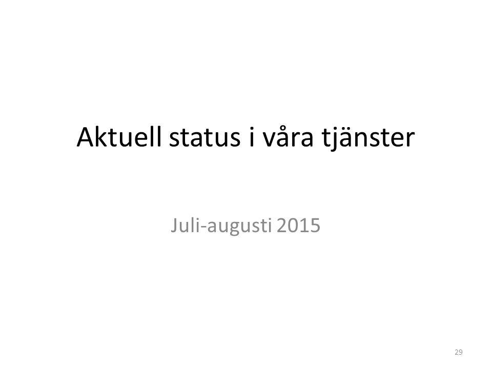 Aktuell status i våra tjänster Juli-augusti 2015 29