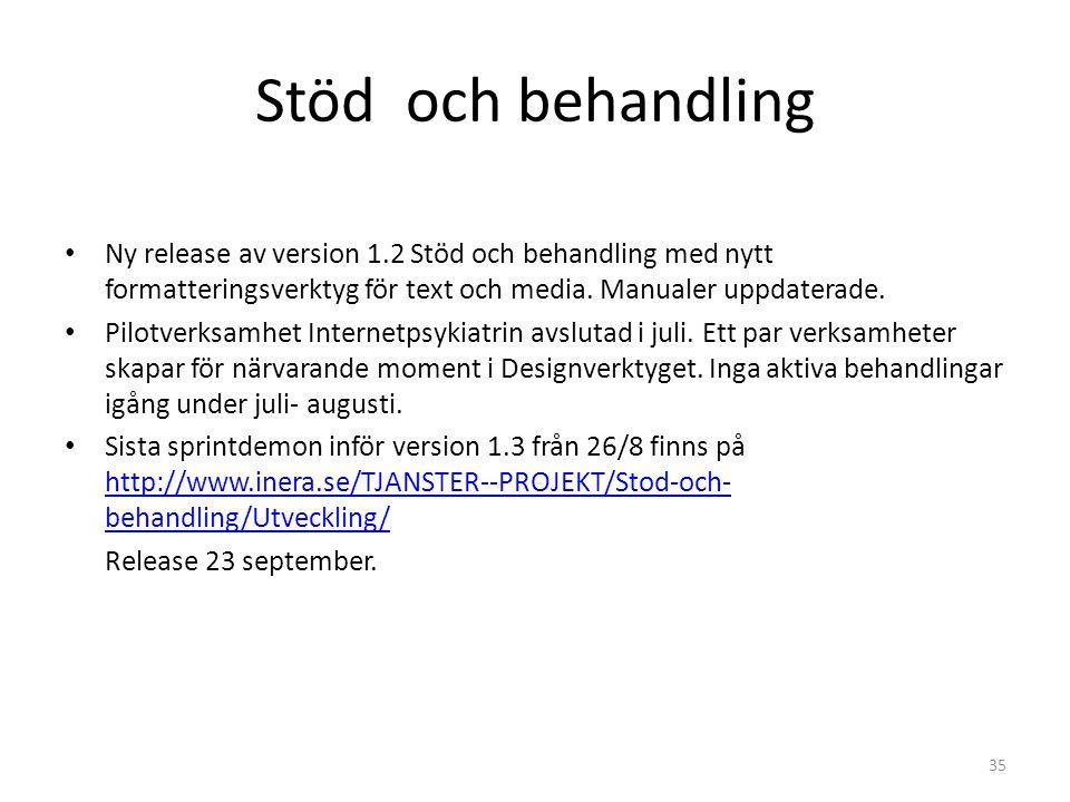 Stöd och behandling Ny release av version 1.2 Stöd och behandling med nytt formatteringsverktyg för text och media.
