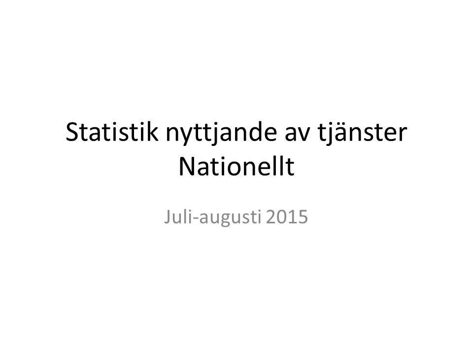 Statistik nyttjande av tjänster Nationellt Juli-augusti 2015
