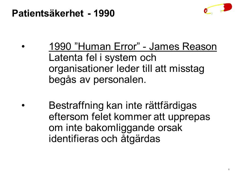 """8 Patientsäkerhet - 1990 1990 """"Human Error"""" - James Reason Latenta fel i system och organisationer leder till att misstag begås av personalen. Bestraf"""