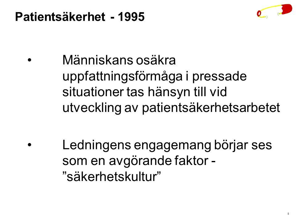 8 Patientsäkerhet - 1995 Människans osäkra uppfattningsförmåga i pressade situationer tas hänsyn till vid utveckling av patientsäkerhetsarbetet Ledningens engagemang börjar ses som en avgörande faktor - säkerhetskultur