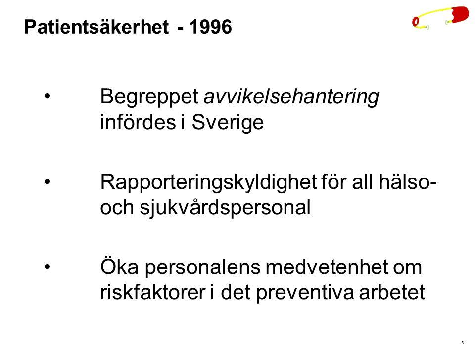 8 Patientsäkerhet - 1996 Begreppet avvikelsehantering infördes i Sverige Rapporteringskyldighet för all hälso- och sjukvårdspersonal Öka personalens m