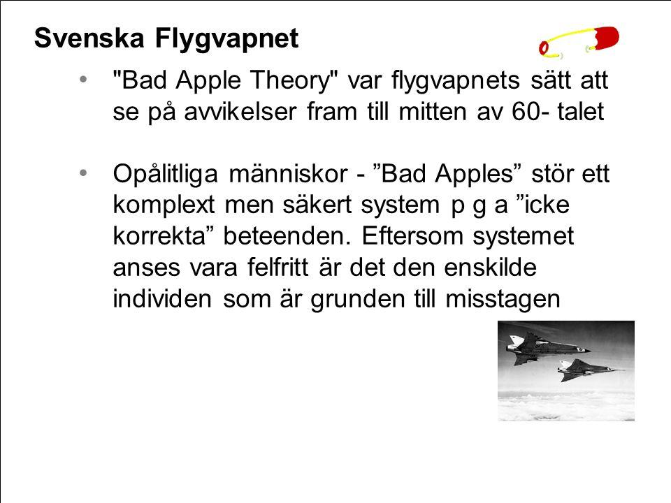 Bad Apple Theory var flygvapnets sätt att se på avvikelser fram till mitten av 60- talet Opålitliga människor - Bad Apples stör ett komplext men säkert system p g a icke korrekta beteenden.