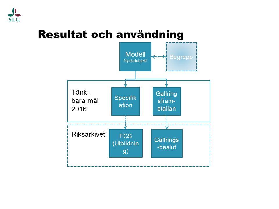 Resultat och användning Modell Nyckelobjekt Specifik ation Gallring sfram- ställan Tänk- bara mål 2016 FGS (Utbildnin g) Gallrings -beslut Riksarkivet Begrepp