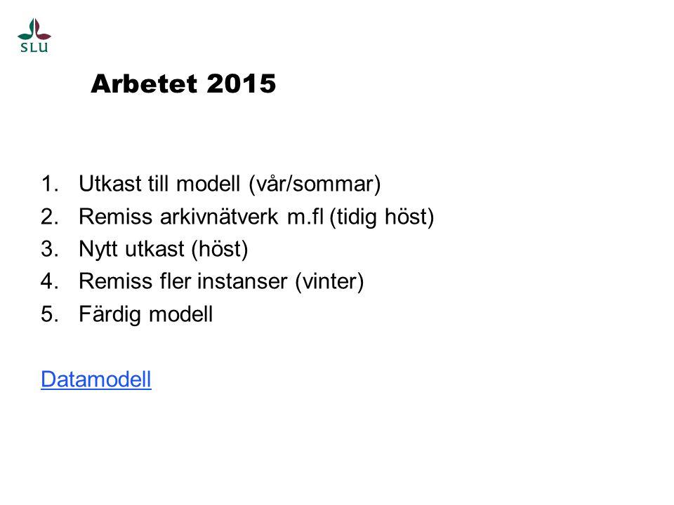 Arbetet 2015 1.Utkast till modell (vår/sommar) 2.Remiss arkivnätverk m.fl (tidig höst) 3.Nytt utkast (höst) 4.Remiss fler instanser (vinter) 5.Färdig modell Datamodell