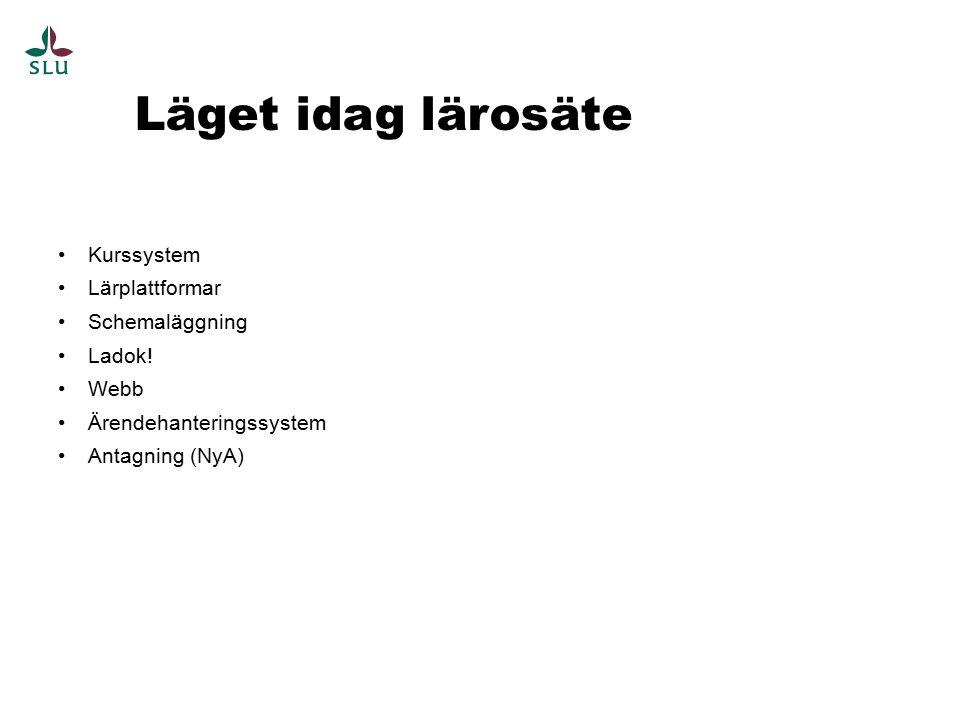 Läget idag lärosäte Kurssystem Lärplattformar Schemaläggning Ladok.