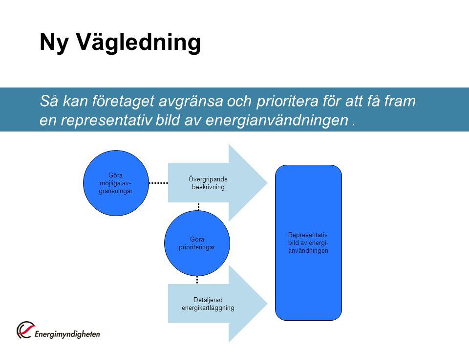 Ny Vägledning Så kan företaget avgränsa och prioritera för att få fram en representativ bild av energianvändningen. Göra möjliga av- gränsningar Överg