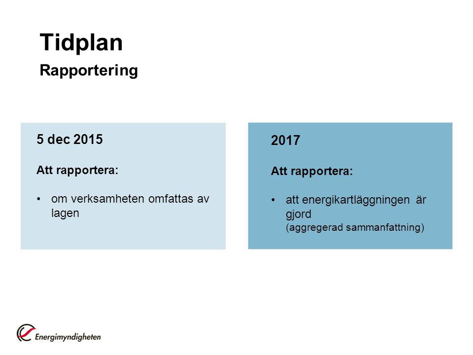 Tidplan Rapportering 5 dec 2015 Att rapportera: om verksamheten omfattas av lagen 2017 Att rapportera: att energikartläggningen är gjord (aggregerad s