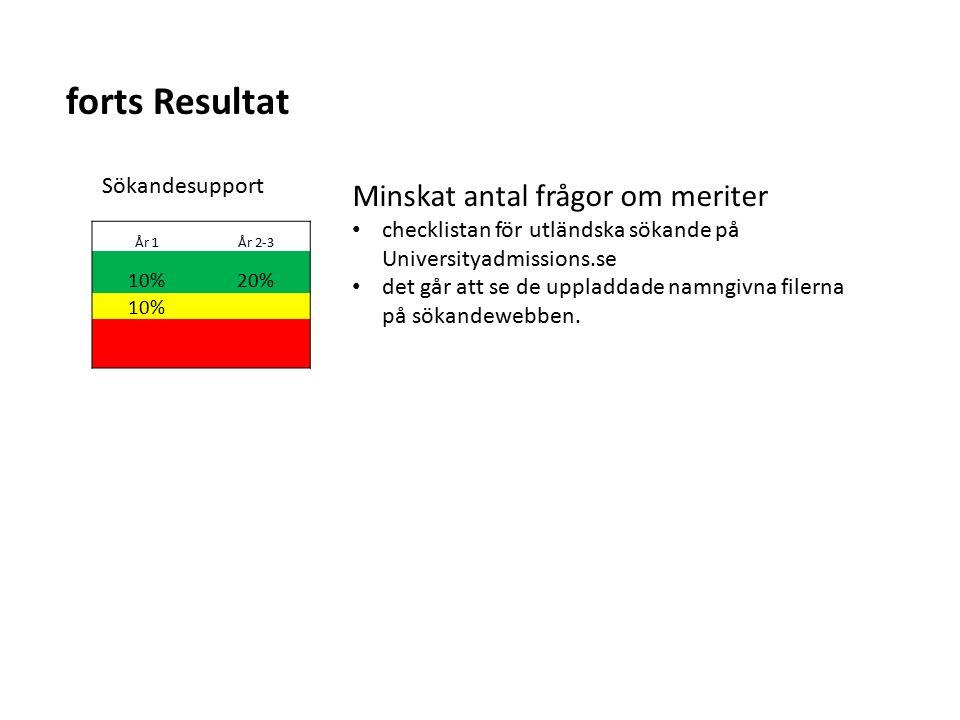 Sv Forts Resultat År 1-3 10% 5% Minskad tid för registrering och handläggning (UHR) betygsdokumenten visas i färg och blir tydligare och därmed lättare att granska och bedöma RegistreringVO År 1År 2-3 10% 5%10% År 1-3 5% Svenska meriter Nöjda lärosäten Färgskanningen bör underlättar handläggning även på lärosäten.