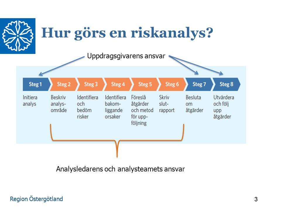 Region Östergötland 4 Riskbedömning Katastrofal (4) Dödsfall / självmord Bestående stor funktionsnedsättning (sensorisk, motorisk, fysiologisk, intellektuell eller psykologisk) Betydande (3) Bestående måttlig funktionsnedsättning (sensorisk, motorisk, fysiologisk, intellektuell eller psykologisk) Förlängd vårdepisod för tre eller fler patienter 1), 2) Förhöjd vårdnivå för tre eller fler patienter 1) Måttlig (2) Övergående funktionsnedsättning (sensorisk, motorisk, fysiologisk, intellektuell eller psykologisk) Förlängd vårdepisod för en eller två patienter 2) Förhöjd vårdnivå för en eller två patienter Mindre (1) Obehag eller obetydlig skada 1) Exempelvis en händelse med ett infektionsutbrott som drabbar flera patienter.