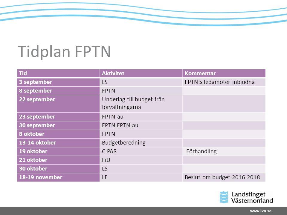 www.lvn.se Tidplan FPTN TidAktivitetKommentar 3 septemberLSFPTN:s ledamöter inbjudna 8 septemberFPTN 22 septemberUnderlag till budget från förvaltningarna 23 septemberFPTN-au 30 septemberFPTN FPTN-au 8 oktoberFPTN 13-14 oktoberBudgetberedning 19 oktoberC-PAR Förhandling 21 oktoberFiU 30 oktoberLS 18-19 novemberLFBeslut om budget 2016-2018