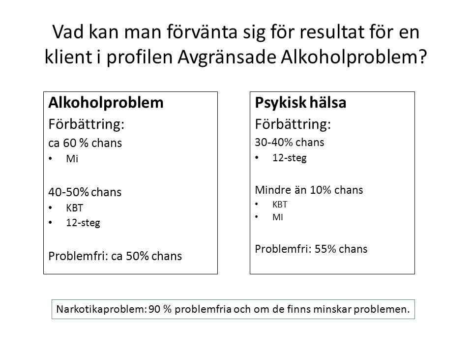 Vad kan man förvänta sig för resultat för en klient i profilen Avgränsade Alkoholproblem.