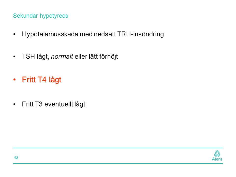 12 Sekundär hypotyreos Hypotalamusskada med nedsatt TRH-insöndring TSH lågt, normalt eller lätt förhöjt Fritt T4 lågtFritt T4 lågt Fritt T3 eventuellt