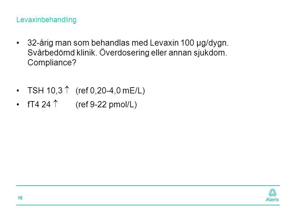 16 Levaxinbehandling 32-årig man som behandlas med Levaxin 100 µg/dygn. Svårbedömd klinik. Överdosering eller annan sjukdom. Compliance? TSH 10,3  (r
