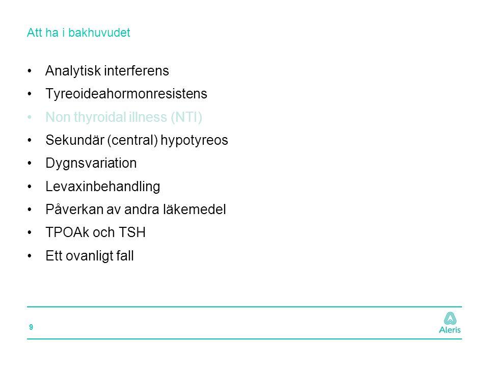 10 Non thyroidal illness (NTI) Under allmän sjukdom –TSH  –(Fritt) T3  –(Fritt) T4 (  ) eller  successivt sjunkande vid svår och utdragen allmänsjukdom Efter allmän sjukdom –TSH  under några veckor Hypertyreos, central hypotyreos eller primär hypotyreos.