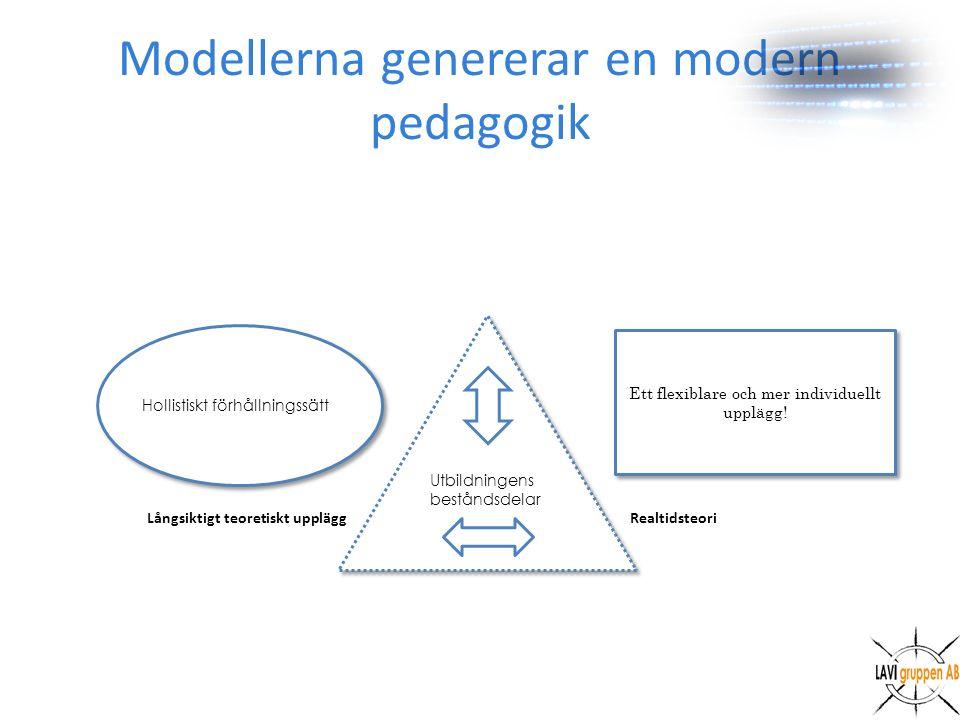 Modellerna genererar en modern pedagogik Långsiktigt teoretiskt upplägg Realtidsteori Utbildningens beståndsdelar Ett flexiblare och mer individuellt upplägg.