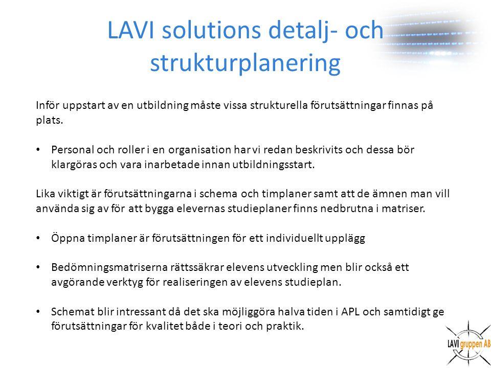 LAVI solutions detalj- och strukturplanering Inför uppstart av en utbildning måste vissa strukturella förutsättningar finnas på plats.