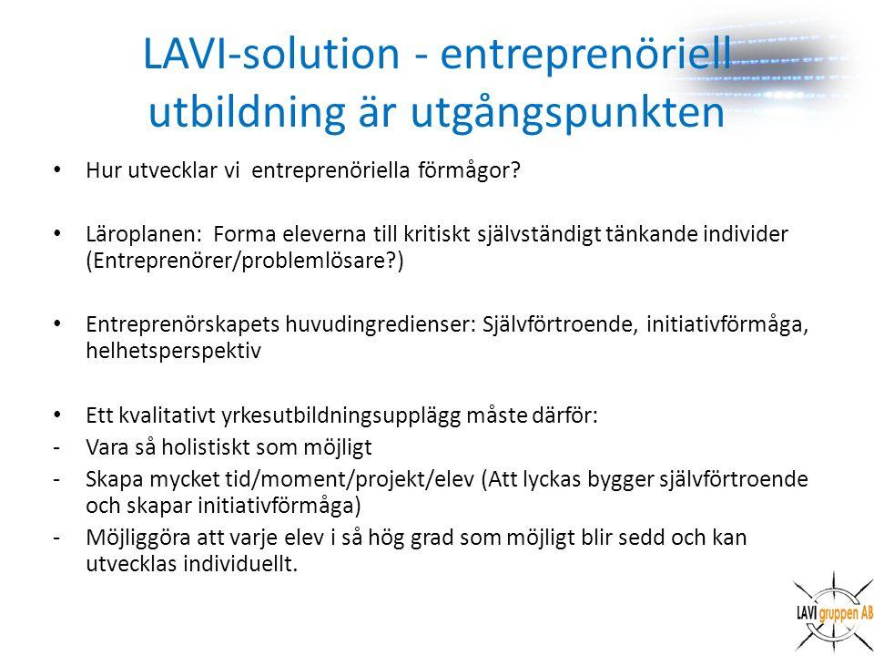 LAVI-solution - entreprenöriell utbildning är utgångspunkten Hur utvecklar vi entreprenöriella förmågor.