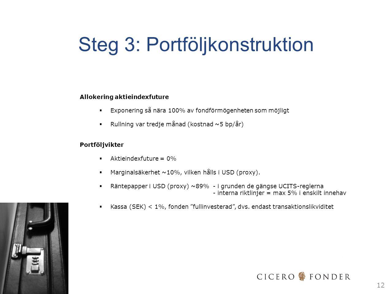 12 Allokering aktieindexfuture  Exponering så nära 100% av fondförmögenheten som möjligt  Rullning var tredje månad (kostnad ~5 bp/år) Portföljvikter  Aktieindexfuture = 0%  Marginalsäkerhet ~10%, vilken hålls i USD (proxy).