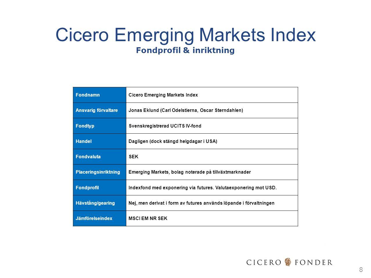 Cicero Emerging Markets Index Fondprofil & inriktning 8 FondnamnCicero Emerging Markets Index Ansvarig förvaltareJonas Eklund (Carl Odelstierna, Oscar