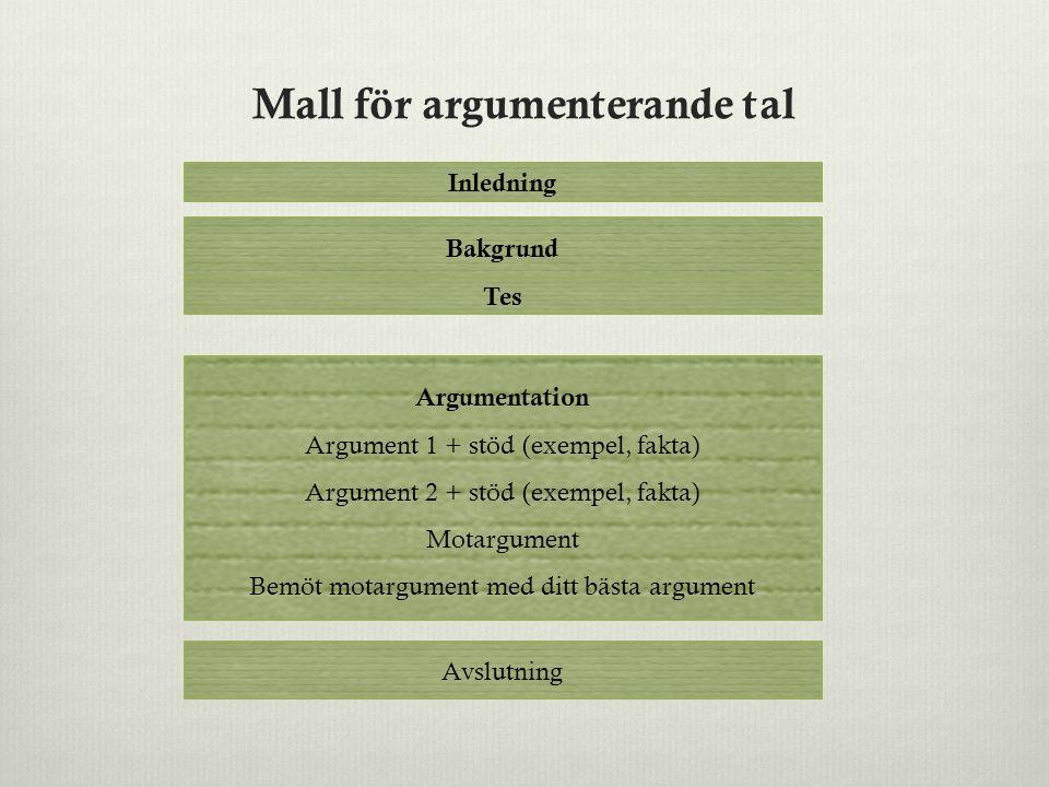 Mall för argumenterande tal Tes Bakgrund Inledning Argumentation Argument 1 + stöd (exempel, fakta) Argument 2 + stöd (exempel, fakta) Motargument Bem