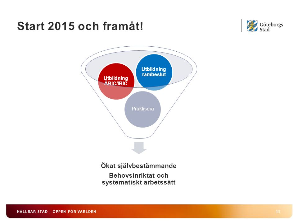 Start 2015 och framåt! 13 HÅLLBAR STAD – ÖPPEN FÖR VÄRLDEN Ökat självbestämmande Behovsinriktat och systematiskt arbetssätt Praktisera Utbildning ÄBIC