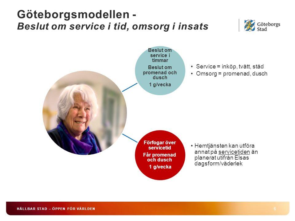 Göteborgsmodellen - Beslut om service i tid, omsorg i insats 6 HÅLLBAR STAD – ÖPPEN FÖR VÄRLDEN Beslut om service i timmar Beslut om promenad och dusc