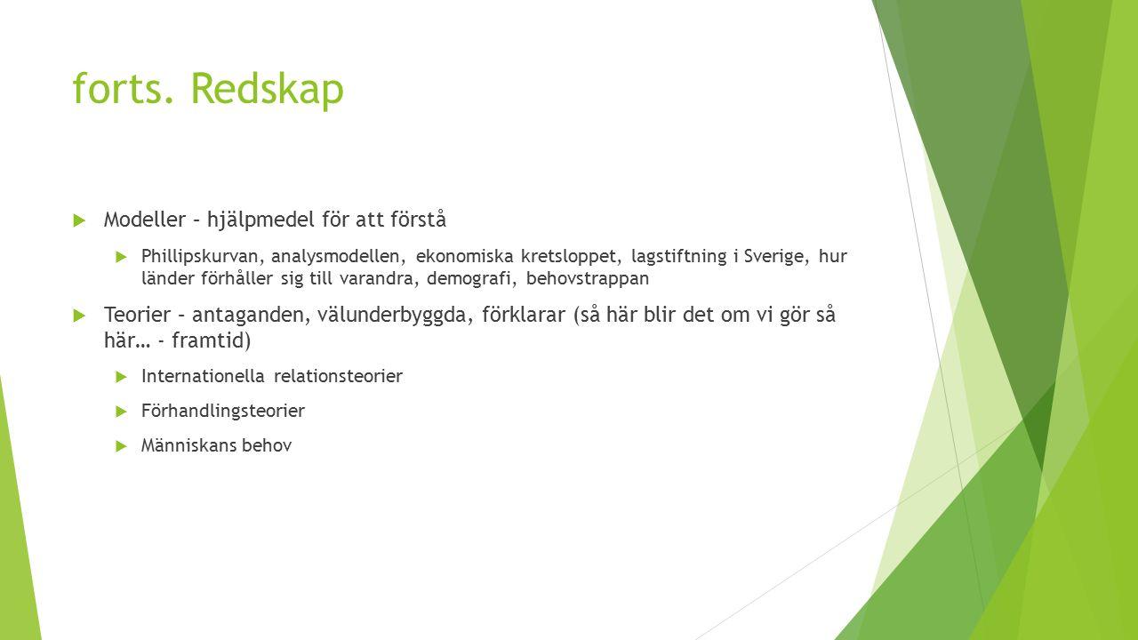 forts. Redskap  Modeller – hjälpmedel för att förstå  Phillipskurvan, analysmodellen, ekonomiska kretsloppet, lagstiftning i Sverige, hur länder för