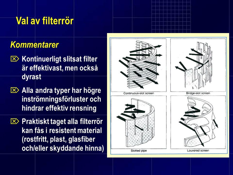 Val av filterrör Kommentarer  Kontinuerligt slitsat filter är effektivast, men också dyrast  Alla andra typer har högre inströmningsförluster och hi