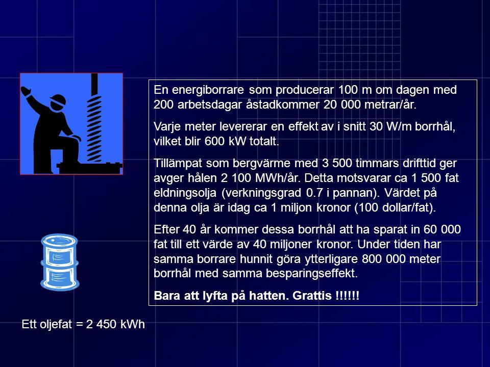 En energiborrare som producerar 100 m om dagen med 200 arbetsdagar åstadkommer 20 000 metrar/år. Varje meter levererar en effekt av i snitt 30 W/m bor
