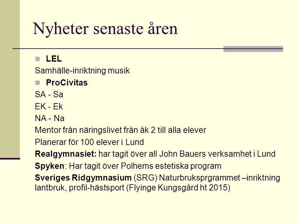 Nyheter senaste åren LEL Samhälle-inriktning musik ProCivitas SA - Sa EK - Ek NA - Na Mentor från näringslivet från åk 2 till alla elever Planerar för