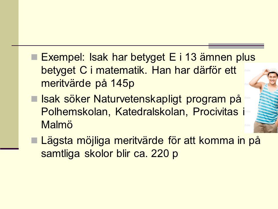 Exempel: Isak har betyget E i 13 ämnen plus betyget C i matematik. Han har därför ett meritvärde på 145p Isak söker Naturvetenskapligt program på Polh